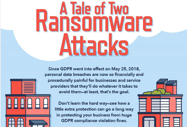 A tale of two ransomware attacks